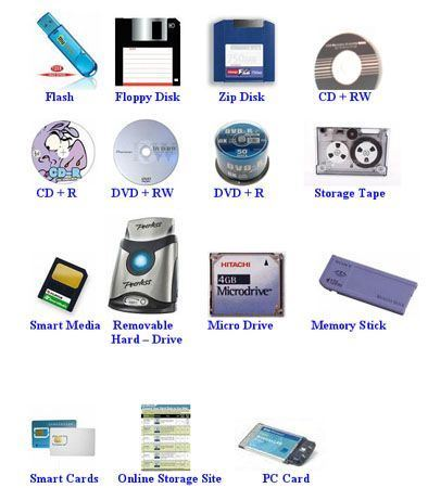 Picture for category Storage & Drives
